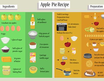 Infographic Apple Pie