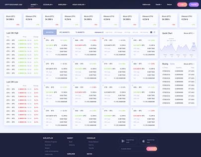 Kripto Para Borsası - UI, UX Arayüz Tasarımı
