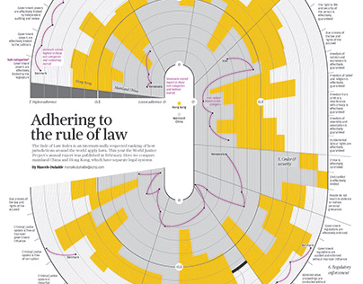 The rule of law in Hong Kong before the NSL