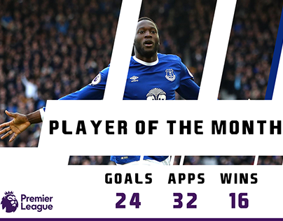 Player of the month concept - Romelu Lukaku