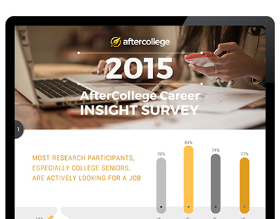 AfterCollege Career Survey Infographic
