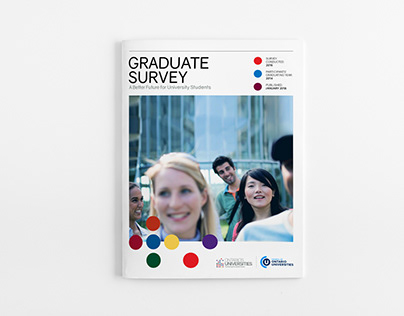 Ontario's Universities Graduate Survey 2018