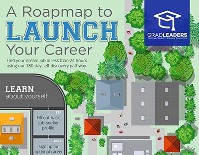 GradLeaders | LAUNCH Infographic