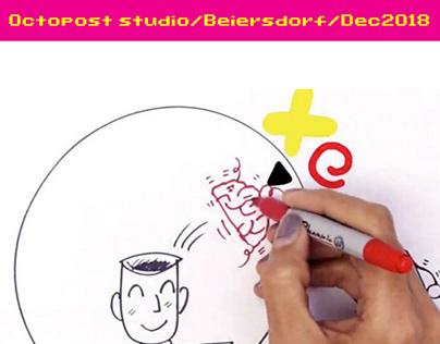 Dec2018/Stop motion drawing/Octopost studio/Beiersdorf