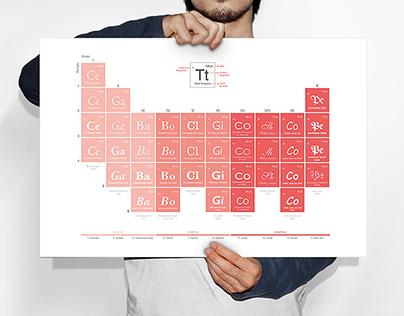 typetable - typographic catalogue