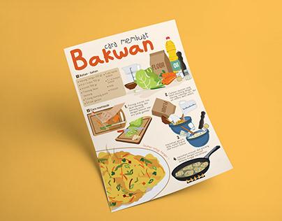 Cara Membuat Bakwan - Digital illustration