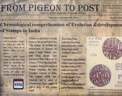 Research Project on Philately in India