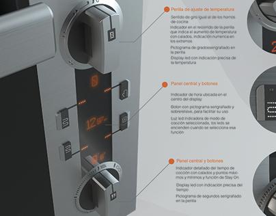 Rediseño horno eléctrico / electric oven redesign