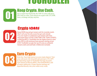 YouHodler- Crypto Loans Made Easy