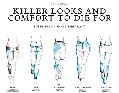 Jeans Guide for Never Denim/Bik Bok