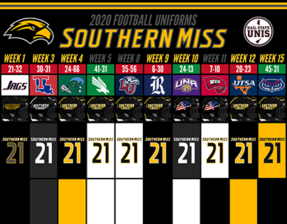Southern Miss Football Uniforms