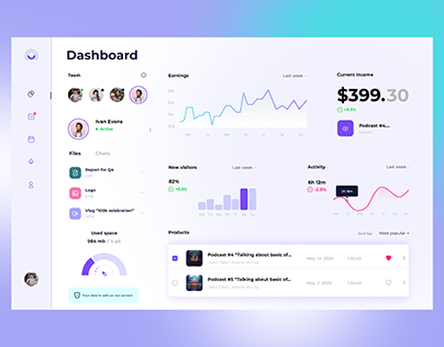 Dashboard concept