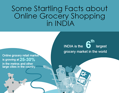Some Startling Facts About Online Grocery Shopping