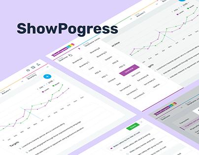 ShowProgress