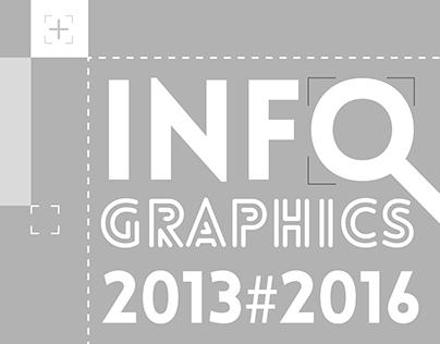 Infographics | 2013#2016