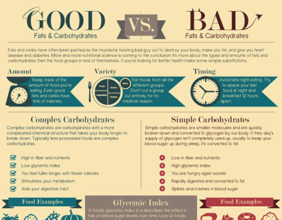 Fats and Carbs Infographic