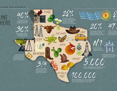 Austin Magazine Editorial Illustration