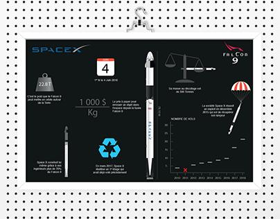 Falcon 9 Space X