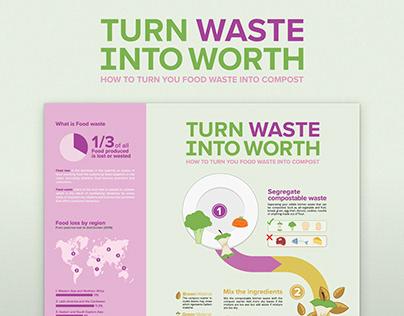 Turn Waste Into Worth