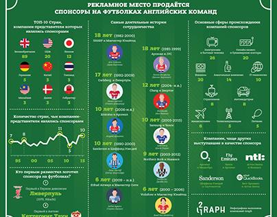 Инфографика для блога на Sports.ru