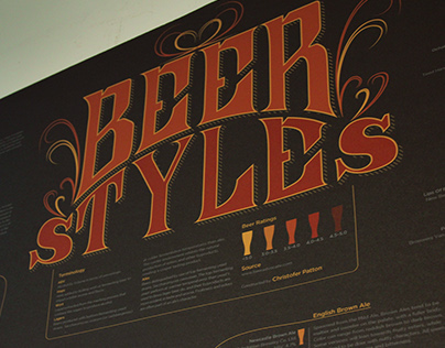 Beer Styles Poster