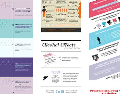 Abuse Infographics