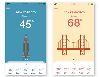 Daily UI: Weather App