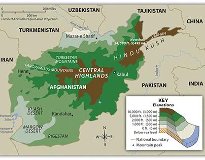 List of regions of Afghanistan