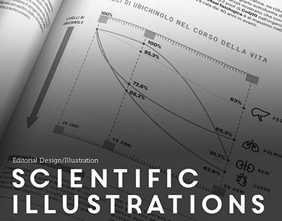 Illustrazioni scientifiche