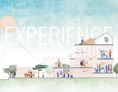 EXPERIENCE +
