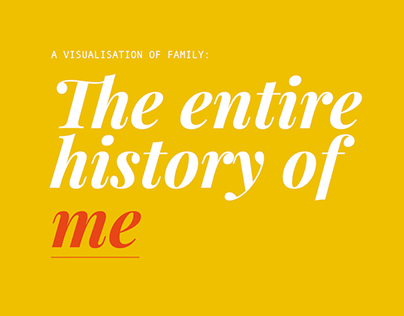 The Entire History Of Me – data visualisation