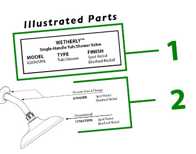 Moen Parts Sheet Corrections
