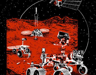 Mars mission 2020