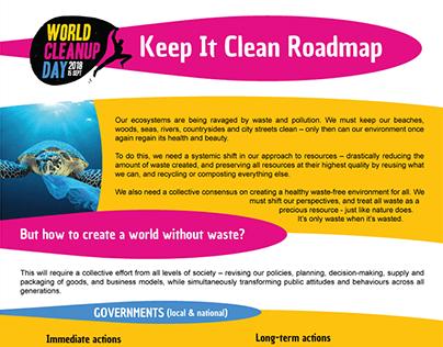 Keep It Clean Roadmap: Design & Copyediting