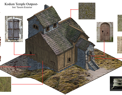 Kodum Temple Outpost Layouts