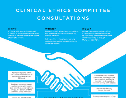 Clinical Ethics Committee Consultation