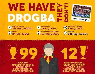 Galatasaray Infographics