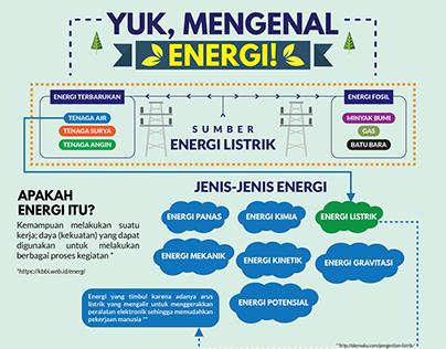 Infographic of Energy
