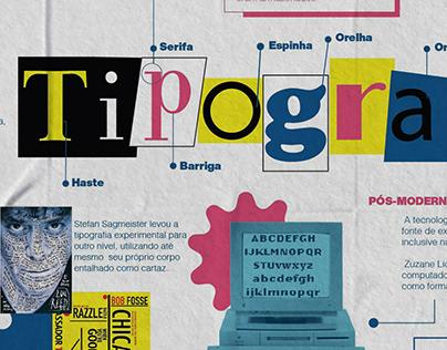 História da Tipografia