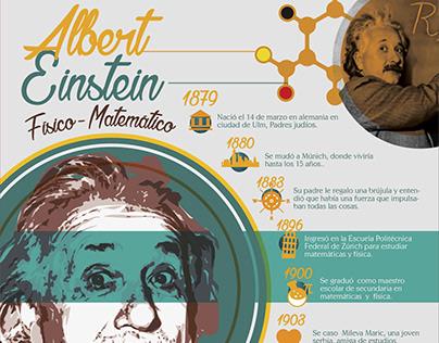 INFOGRAFÍA ALBERT EINSTEIN