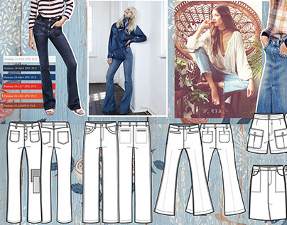Collections and Moodboards SS/16