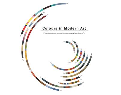 Colours in modern art