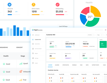 Customer Success Management Dashboard