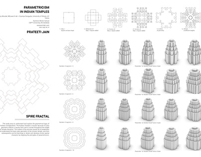 PARAMETRICISM IN INDIAN TEMPLES | 2020