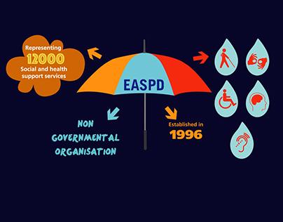 Vidéo de présentation EASPD