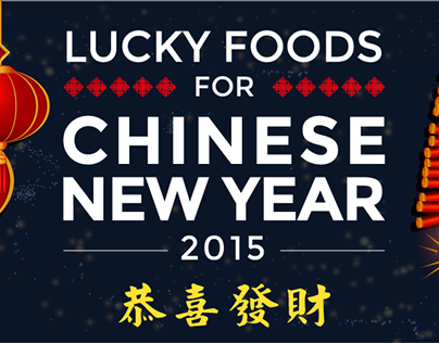 Lucky Food for Chinese New Year 2015