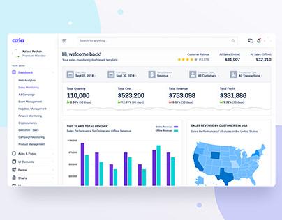 Sales Monitoring Dashboard