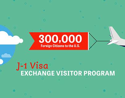 J-1 Visa Exchange Visitor Program Incident
