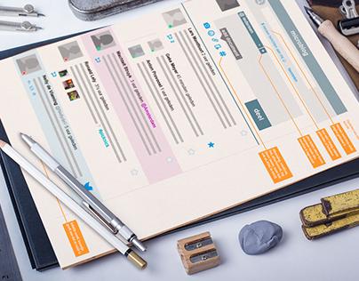 UX Design Microblog voor Intranet