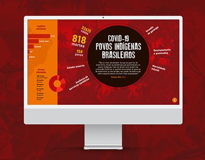 Infográfico interativo | COVID-19